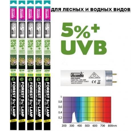 Лампа для рептилий Euro-Range Desert 5% + UVB