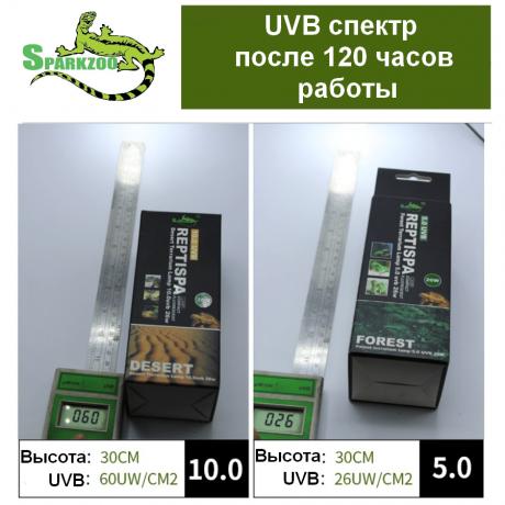Тесты ламп SparkZoo Reptispa 10% UVB E27 со старта