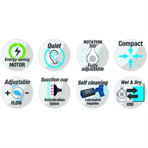 Многоцелевой насос MAXI-JET - характеристики