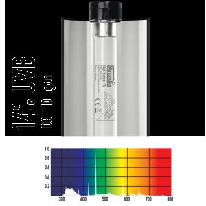 Комплект освещения для террариума Arcadia Pro T5 UVB Kit 14% UVB
