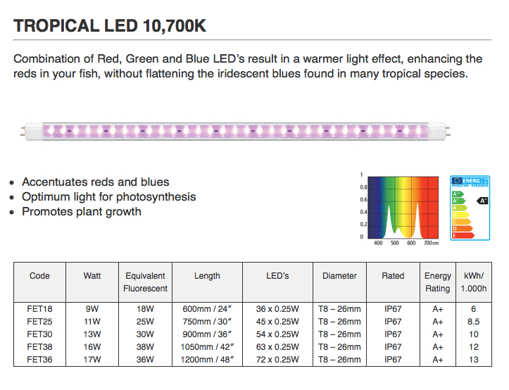 Arcadia Classica Tropical Led 10700 KT8 Led